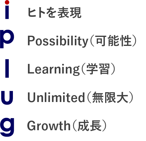 i:ヒトを表現, p:Possibility(可能性), l:Learning(学習), u:Unlimited(無限大), g:Growth(成長)