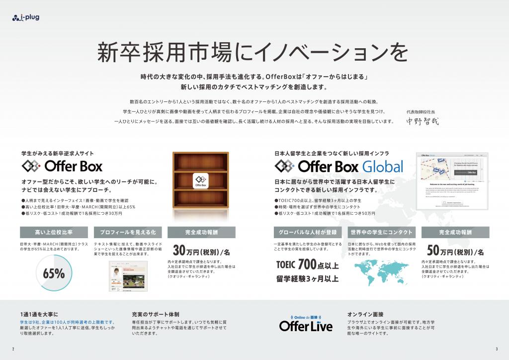 OpenOfferBox