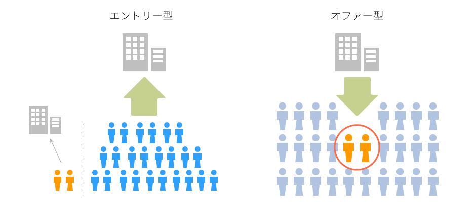 compare_01